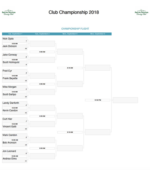 2018 Men's Club Championship - Calcutta Brackets