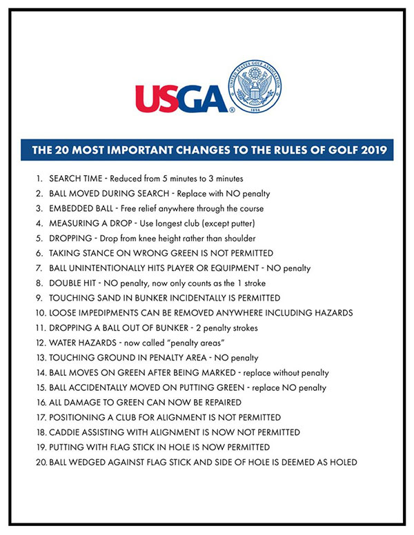 The 2019 20 Most Important Changes to the Rules of Golf